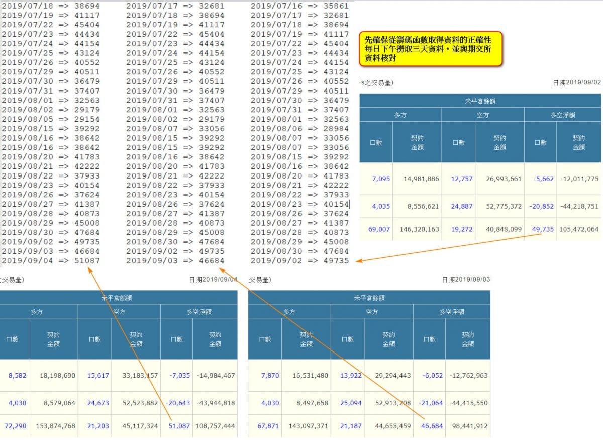 程式交易籌碼資料工具測試