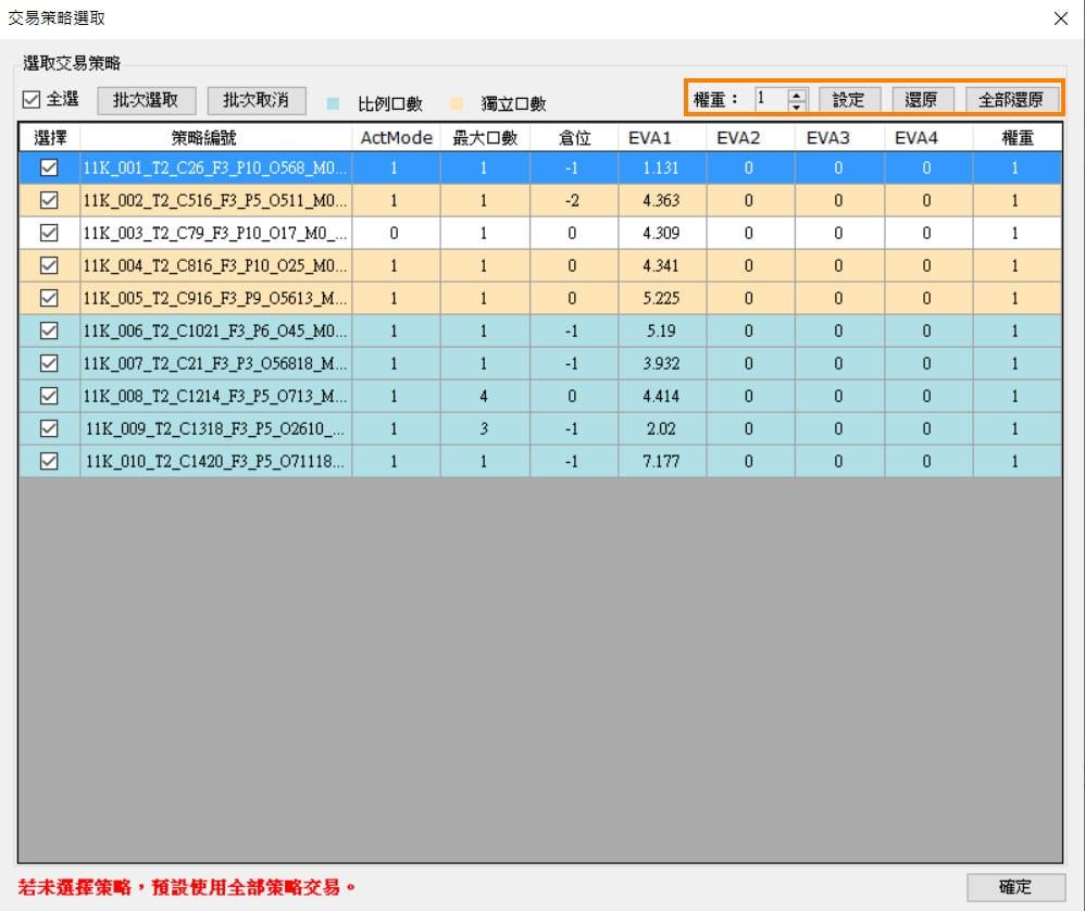 策略2次權重配置,運用MR.AutoTrading進行多元化程式交易_02