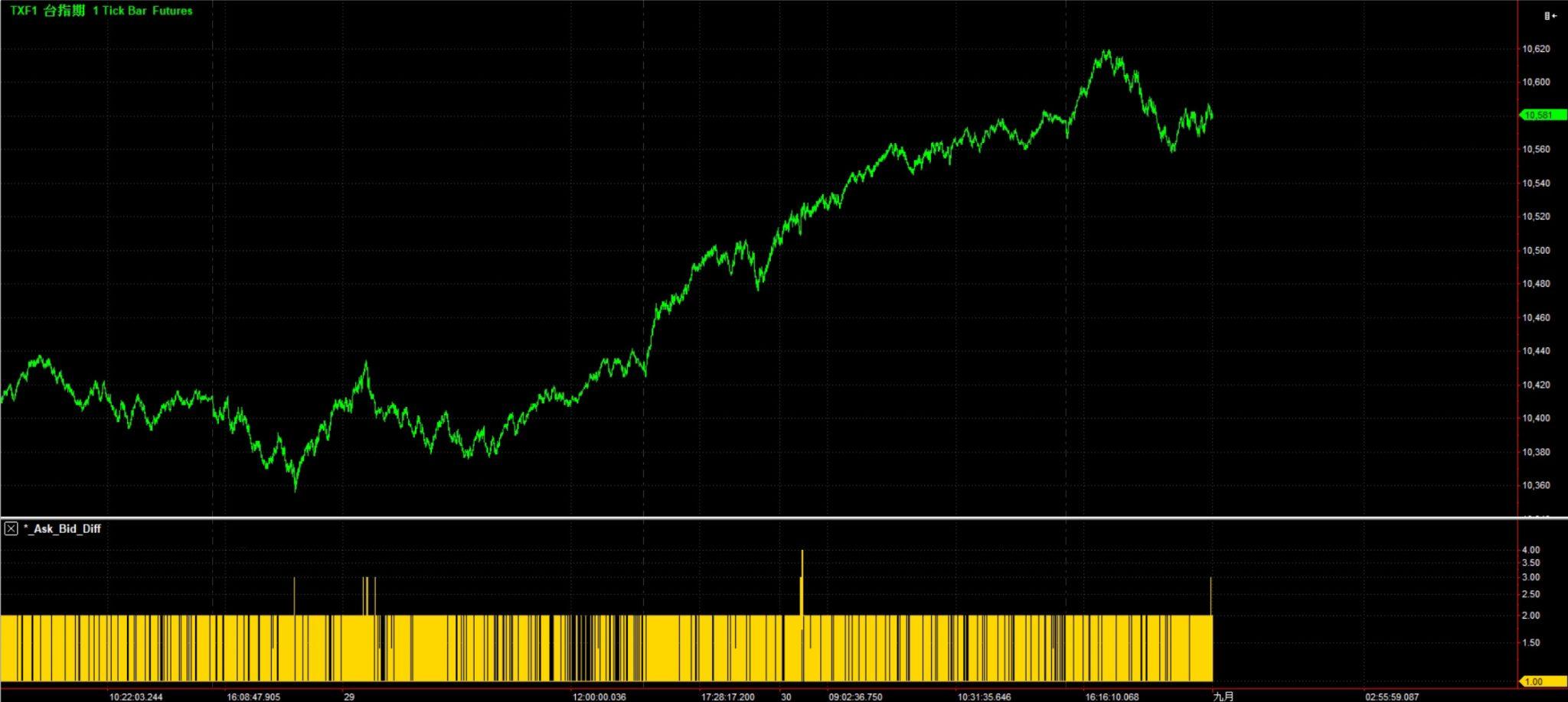 金融市場閃崩