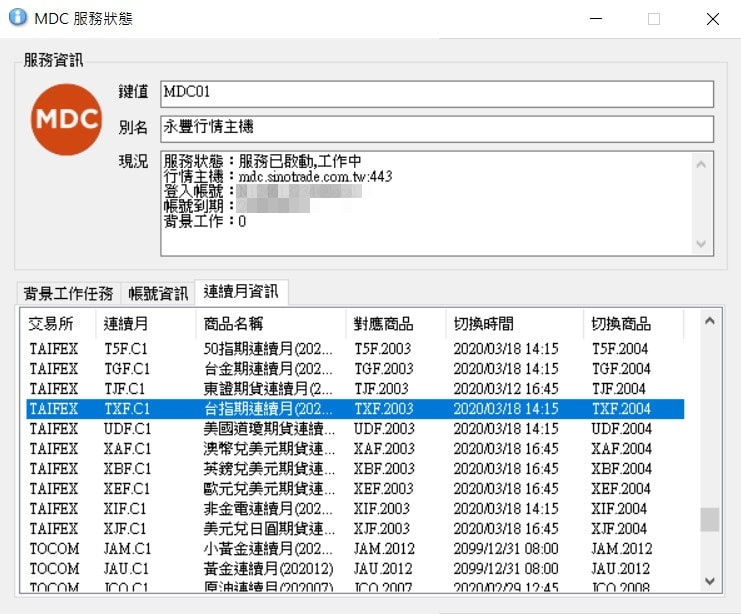 程式交易 Multicharts